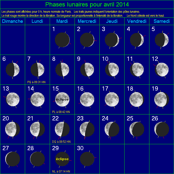 Phases lunaires pour avril 2014
