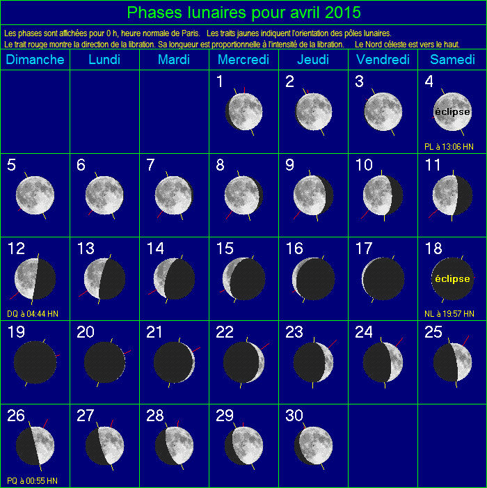 Phases lunaires pour avril 2015