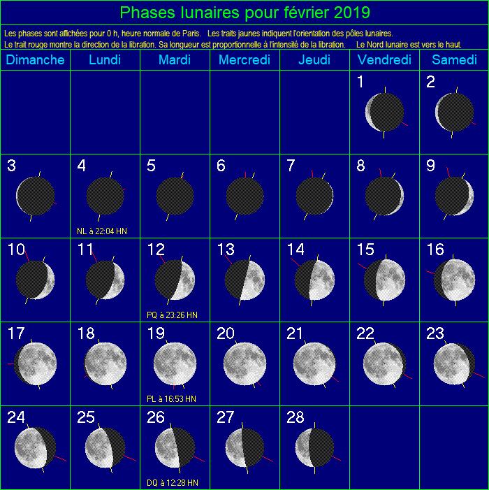 Calendrier Lunaire Fevrier.Phenomenes Astronomiques De Fevrier 2019 Astrofiles