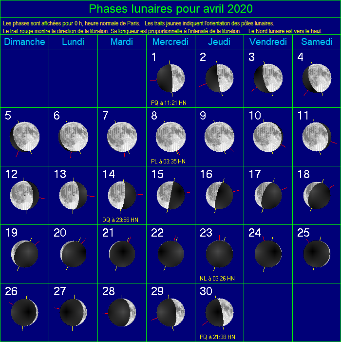 Phases lunaires pour avril 2020